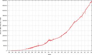 Como Escalar Seu Router Reflector com BGP Selective Download RIB